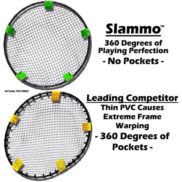 Slammo vs Competitor