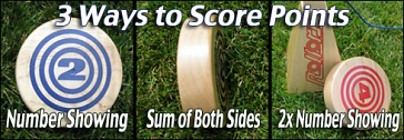Rollors How to Score