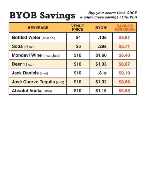 BYOB_Savings