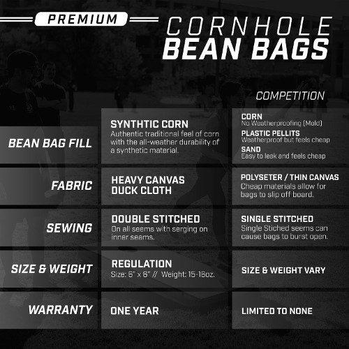 Conrhole bags comparison chart